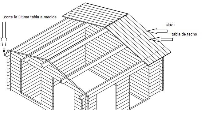 Vierasmaja.fi -hirsimökit 28-92 mm seinälaudoilla