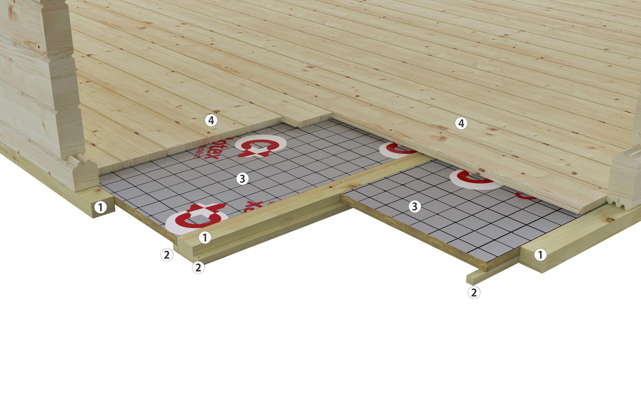 Kit para aislamiento térmico de Casetas de Jardín 24 - Suelo