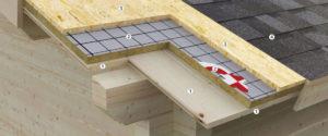 Cómo aislar el techo y suelo de su caseta de jardín