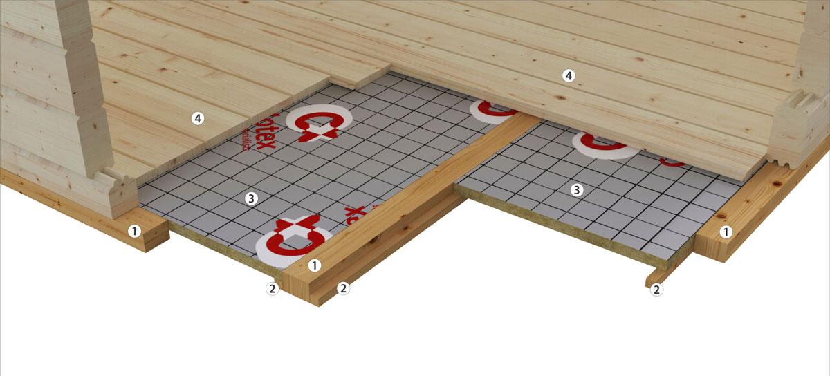 Floor insulation kit
