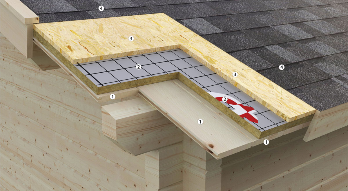 Roof insulation kit